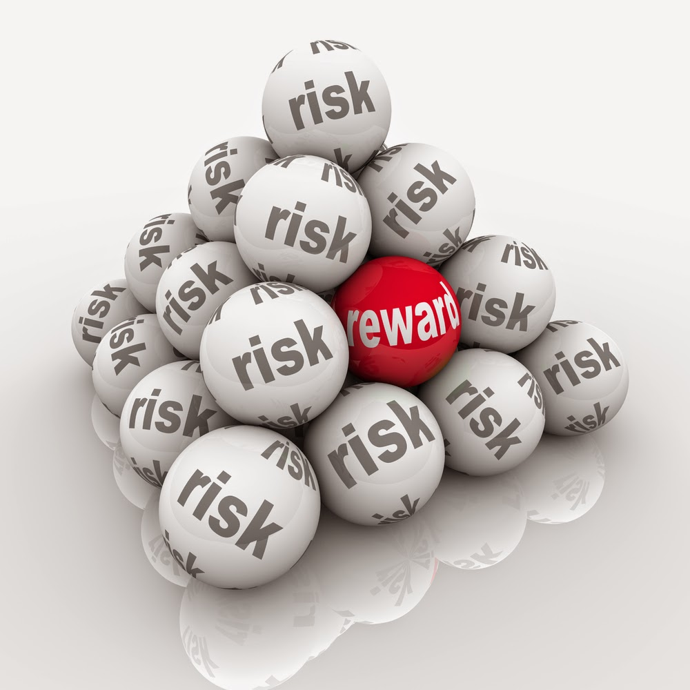 Risk reward ratio options trading
